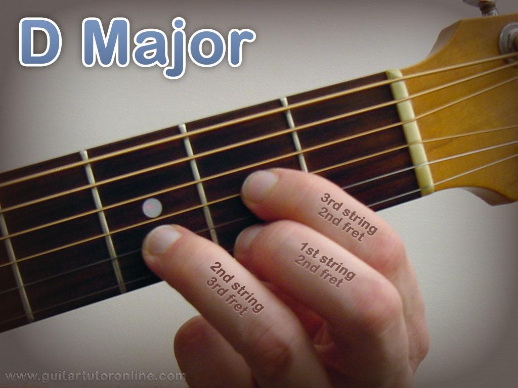 Open Chords Major Guitar Tutor Online